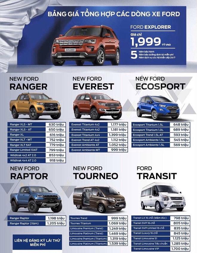 Bảng giá xe Ford mới nhất - Giá xe Ford tốt nhất hiện nay 2