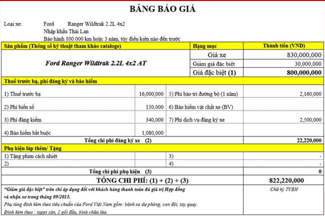 Chi phí, Lệ phí đăng ký xe ô tô mới gồm những khoản nào? 3