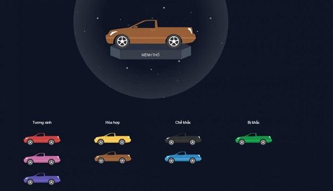 Chọn màu xe theo phong thuỷ và hợp mệnh 6