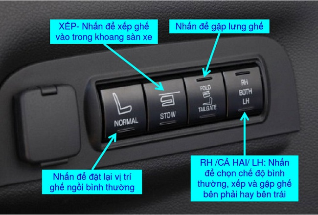 Hướng dẫn sử dụng các tính năng trên Ford Explorer 12