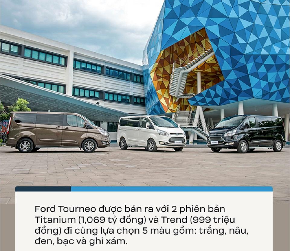 Ford Tourneo những điều cần biết về chiếc MPV 7 chỗ mới 9