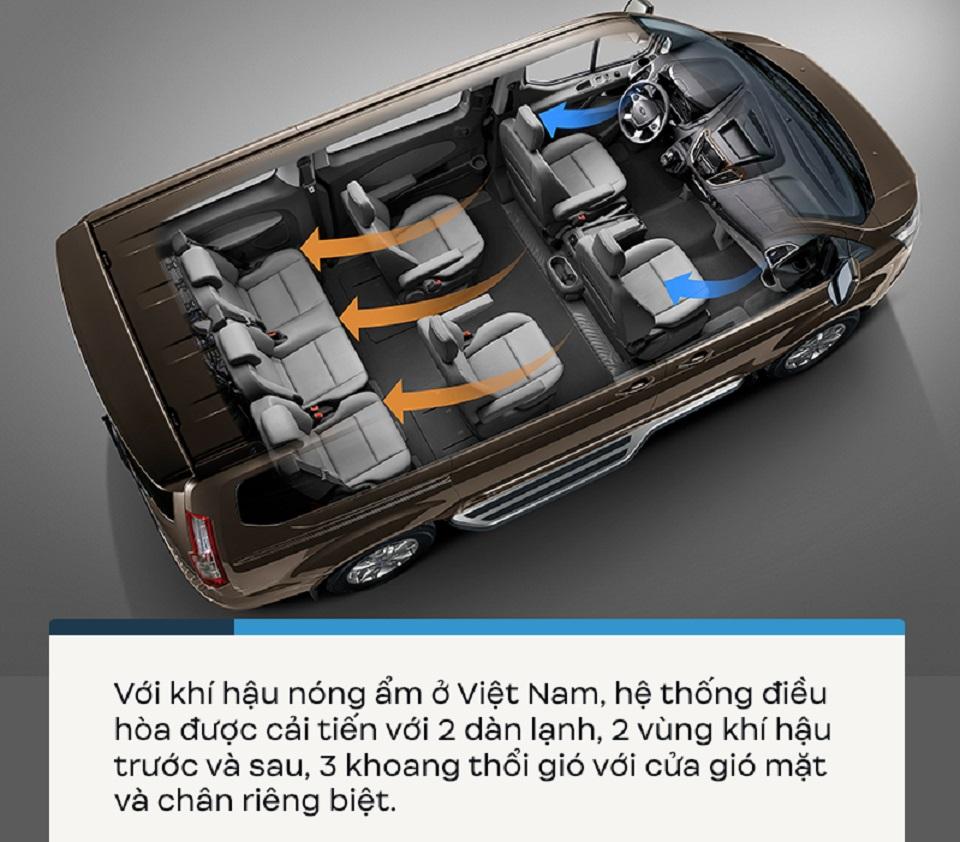 Ford Tourneo những điều cần biết về chiếc MPV 7 chỗ mới 3