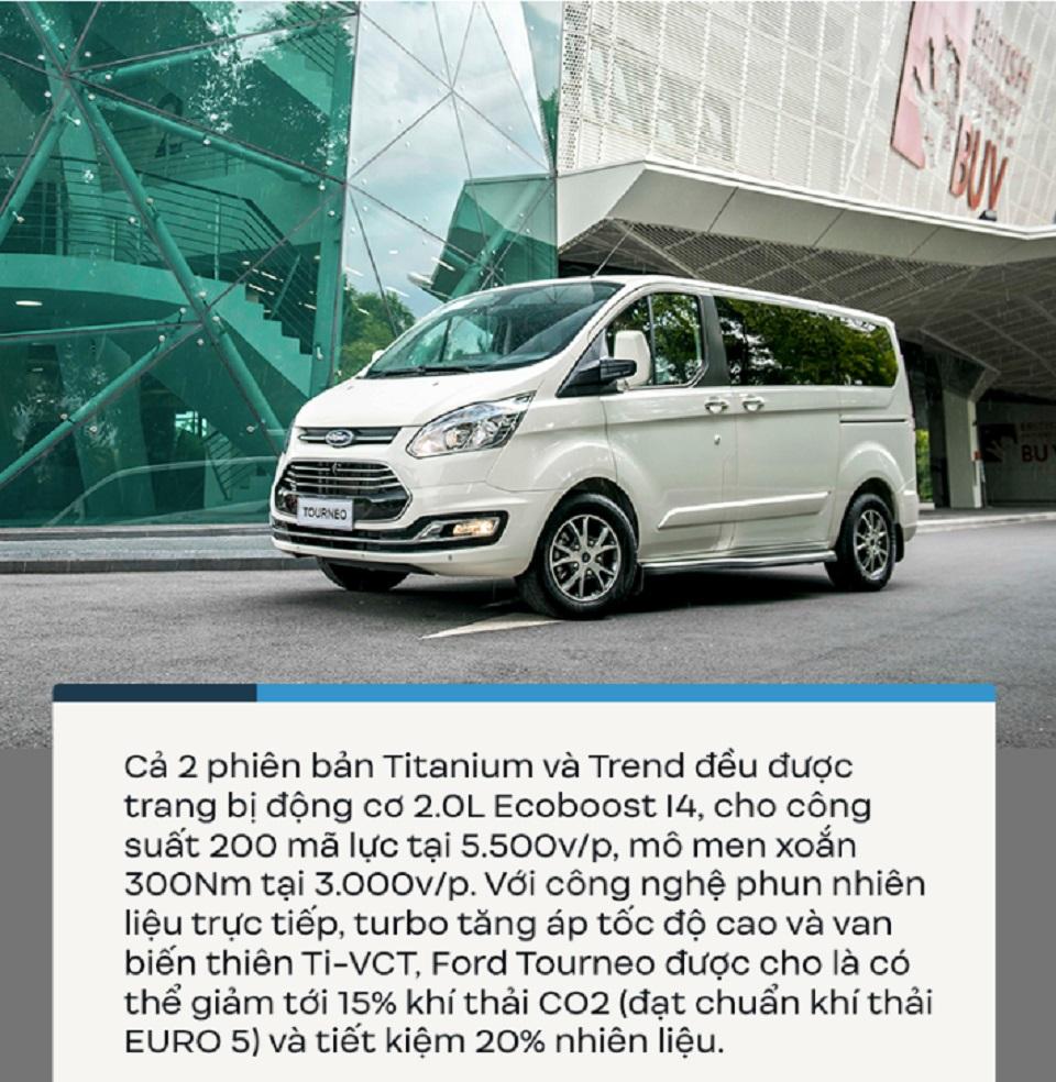 Ford Tourneo những điều cần biết về chiếc MPV 7 chỗ mới 8
