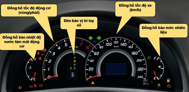 Ý nghĩa các ký hiệu, đèn báo trên bảng đồng hồ lái xe ô tô 2