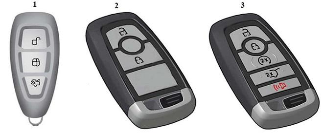 Hướng dẫn sử dụng chìa khóa thông minh Ford 2