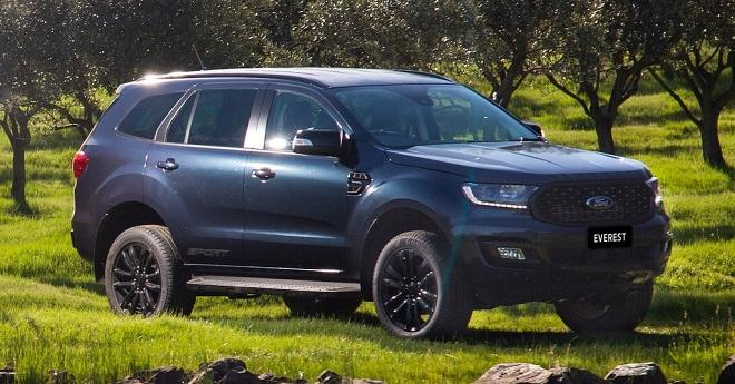 Xe SUV là gì? Nên chọn mua dòng xe SUV nào tốt nhất? 7