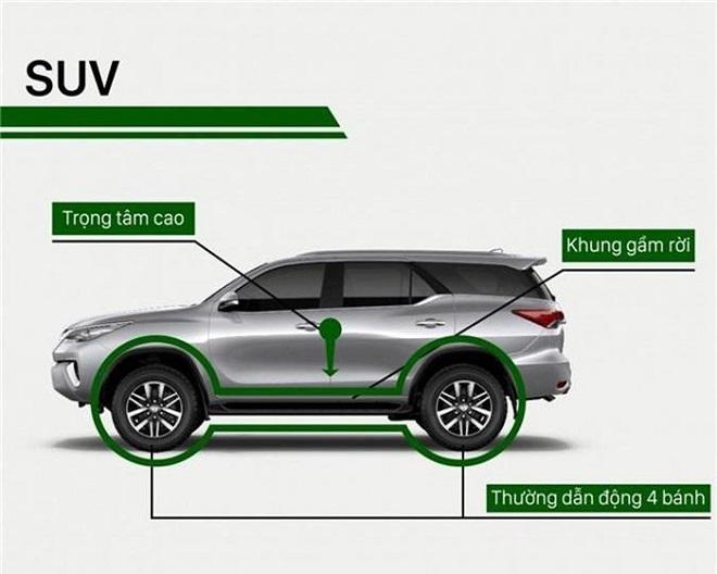 Xe SUV là gì? Nên chọn mua dòng xe SUV nào tốt nhất? 8