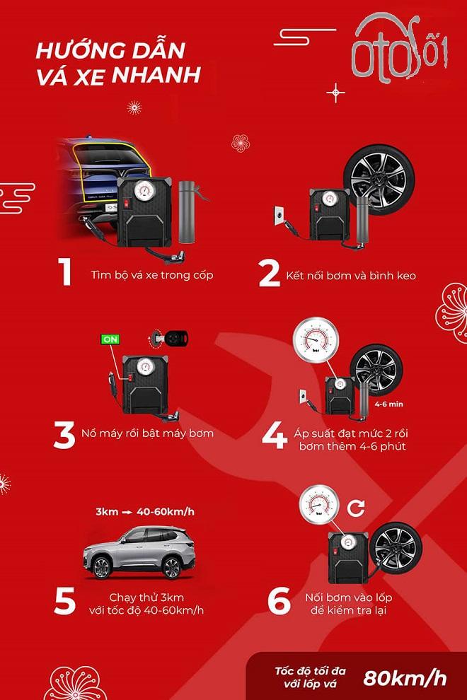 Hướng dẫn tự vá lốp xe Ford Ecosport nhanh và đơn giản nhất 4