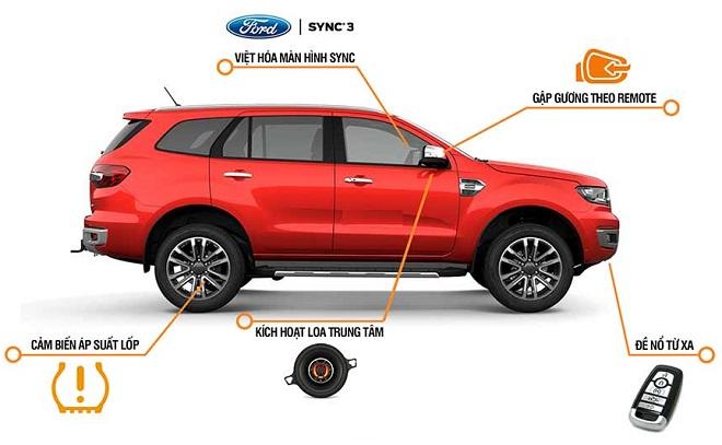 Kích hoạt tính năng ẩn Ford Everest 1